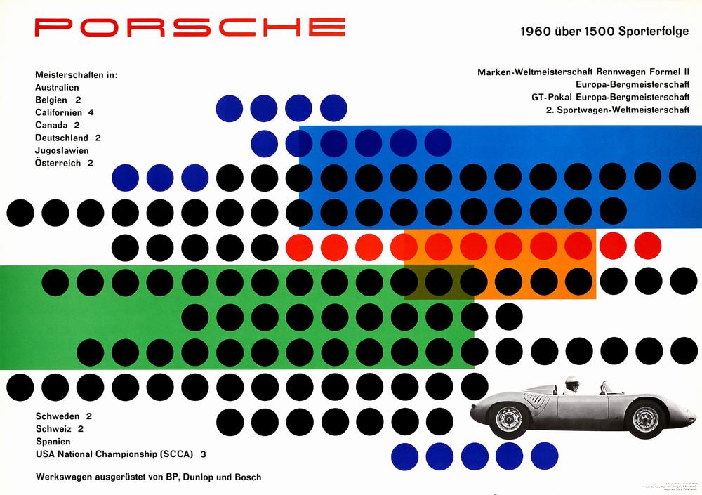 Special Exhibition: Art, Graphics & Design – Hanns Lohrer